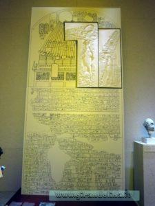 Raffigurazioni dell' Era Armaniana