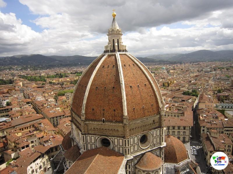 I Musei di Firenze, guida ai 10 più importanti della città