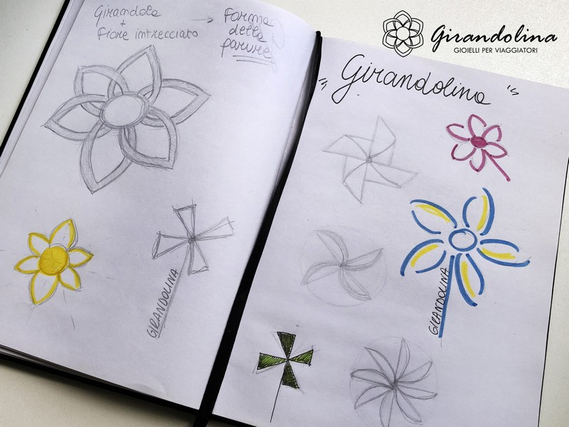 Girandolina Collection, le idee prendono vita